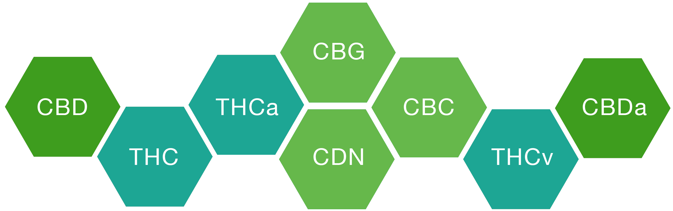 cbd full spectrum diagram