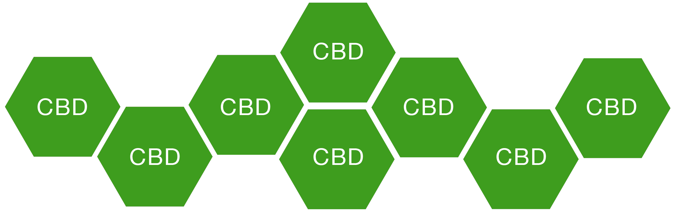 cbd isolate diagram